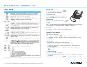 IPIPHONY Aastra 6730i / 6731i Quick Reference Guide